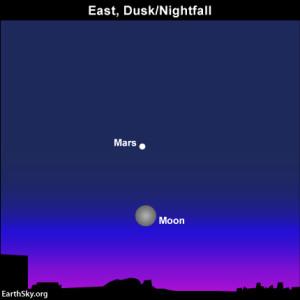 2014-april-14-text-mars-moon-night-sky-chart-300x300