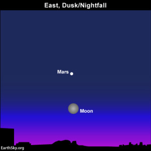 2014-april-14-text-mars-moon-night-sky-chart-300x300
