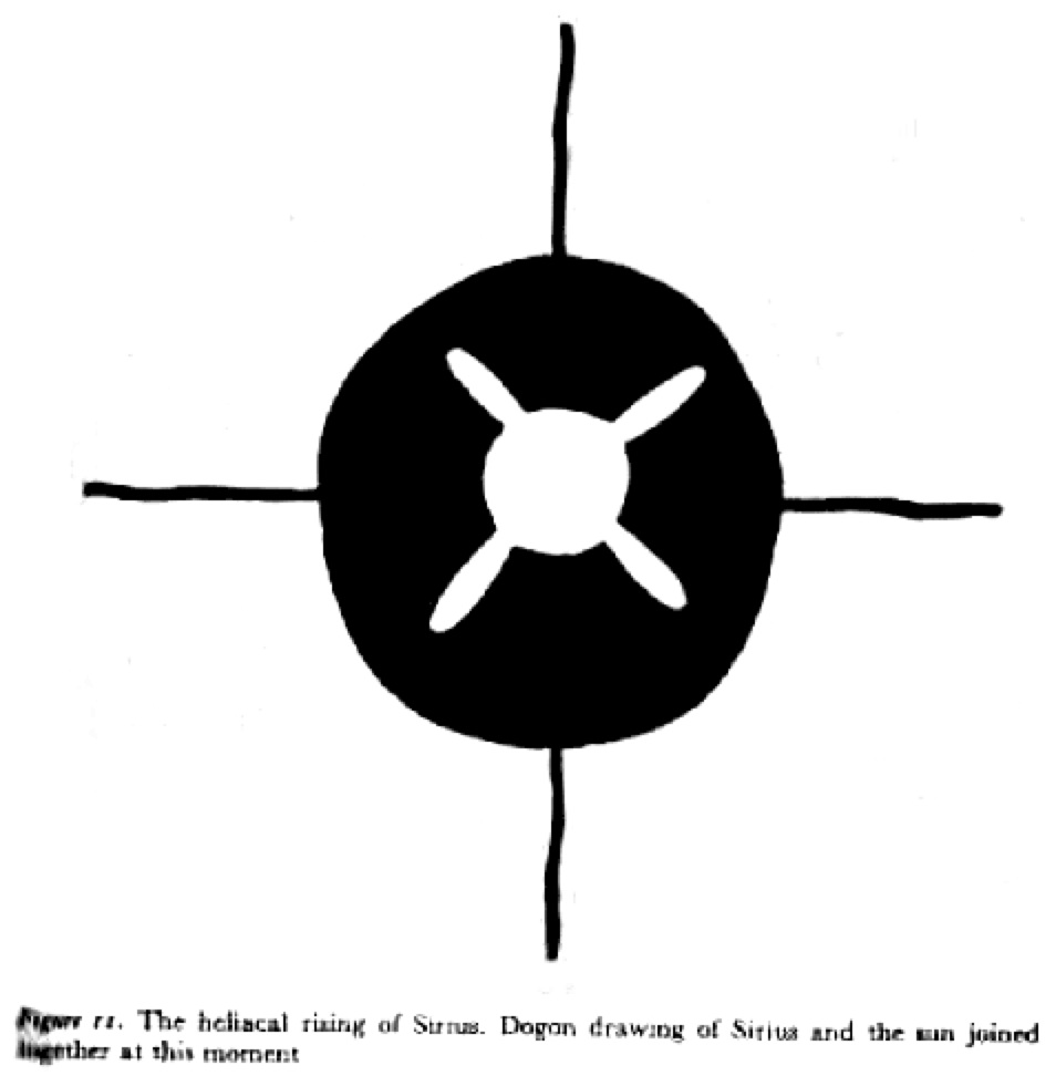 Dogon tchiya amet el maat natural health therapist and wellness dogon helical rising of sun with sirius ennead115 biocorpaavc