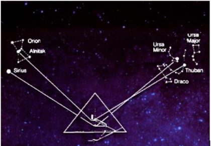 giza orion alignment